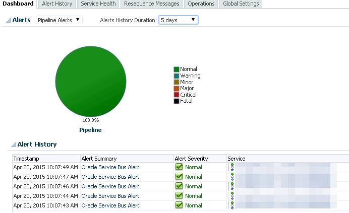 Oracle Soa Suite 12C: Solving a bug - Qualogy Caribbean